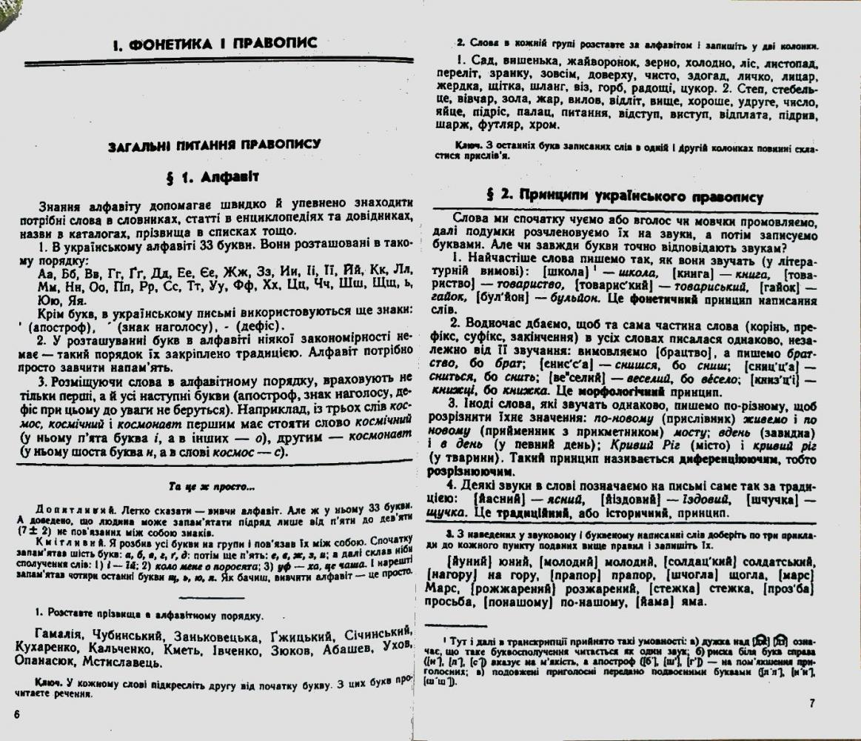 практикум з правопису укрансько мови  п ющук вдповд