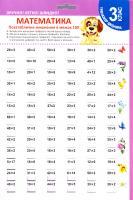 Федосова В. Тренажер школяра. Математика 3 клас. Множення в межах 100 978-617-03-0824-5