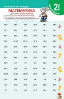 Федосова В.Б. Тренажер школяра. Математика 2 клас. Ділення в межах таблиці 978-617-03-0820-7