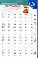 Федосова В. Тренажер школяра. Математика 3 клас. Ділення в межах 100 978-617-03-0825-2