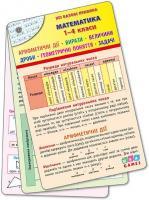 Столяренко А. Усі базові правила. Математика. 1-4 класи 978-617-7576-09-8