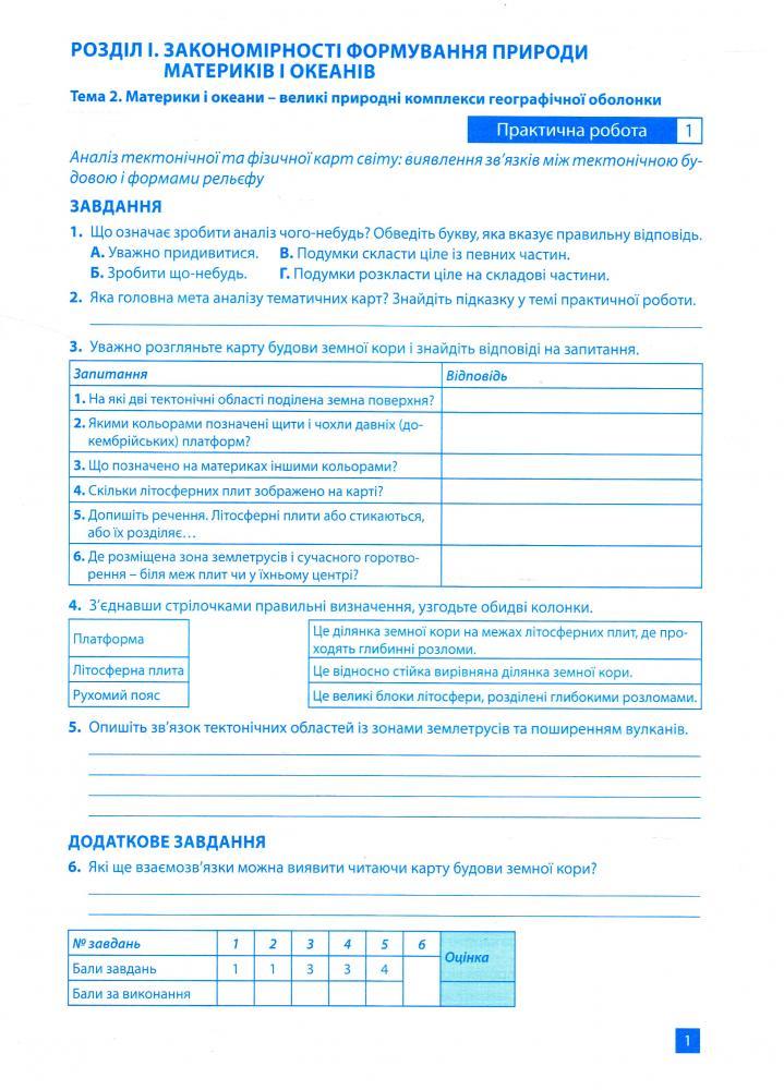 гдз з географ 7 клас зошит для практичних робт знкевич 2015