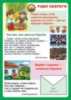 Будна Наталя Олександрівна Дидактичний матеріал/Рідні обереги./ 2000000000855