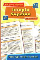 Конобевська Ольга Історія України. 7-11 клас 978-966-284-377-4