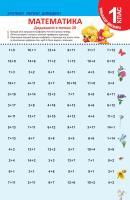Федосова В.Б. Тренажер школяра. Математика 1 клас. Додавання в межах 20 978-617-030-80-92