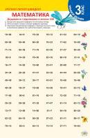 Федосова Вікторія Тренажер школяра. Математика 3 клас. Додавання і віднімання в межах 100 978-617-03-0826-9