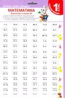 Федосова В. Тренажер школяра. Математика 1 клас. Віднімання в межах 20 978-617-030-810-8