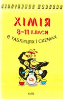 Хімія. Закони, схеми, формули, рівняння. Довідкове видання 966-509-004-6