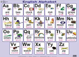 Будна Наталя Олександрівна English Alphabet. Плакат. НУШ 2005000012198