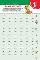 Федосова В.Б. Тренажер школяра. Математика 1 клас. Додавання і віднімання в межах 10 978-617-030-808-5