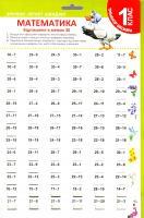 Федосова В. Тренажер школяра. Математика 1 клас. Віднімання в межах 30 978-617-030-812-2