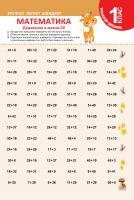 Федосова Вікторія Тренажер школяра. Математика 1 клас. Додавання в межах 50 978-966-93-9023-3