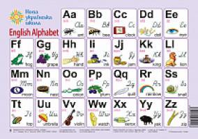 Будна Наталя Олександрівна English Alphabet. Плакат. НУШ 2005000012228